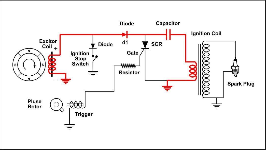 Magneto circuit diagram..JPG